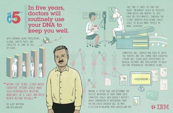 IBM: DNA-Analyse wird Standard bei Untersuchungen. (Bild: IBM)