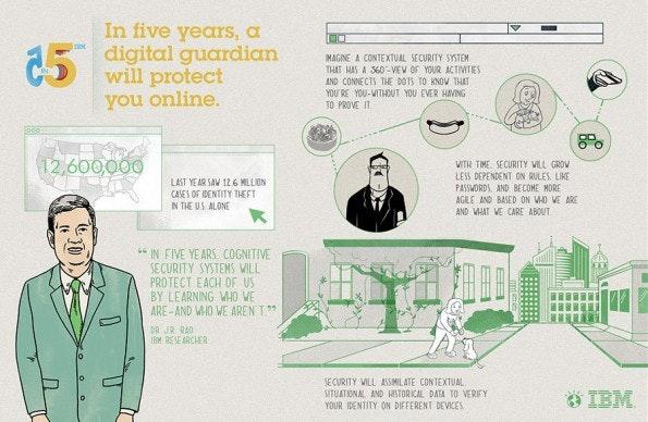 IBM: Digitaler Schutzengel soll vor Identitätsdiebstahl schützen. (Bild: IBM)