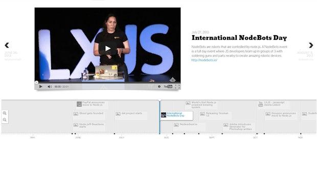 Node.js: Jahresrückblick 2013 zeigt die wichtigsten Ereignisse in interaktiver Timeline