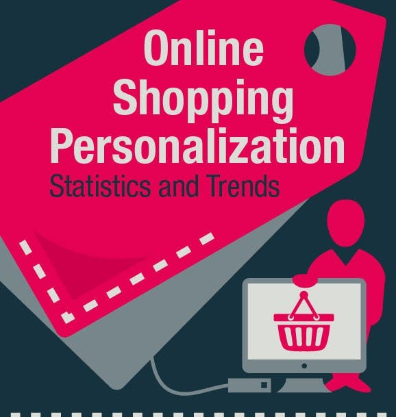 online-personalization-trends-infographic
