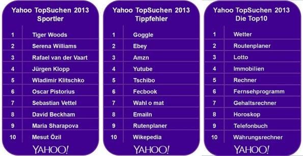Die Listen von Yahoo und Bing variieren teils recht stark. (Bilder: Yahoo)