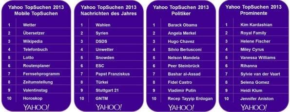 Yahoo und Bing: Beide Suchmaschinen geben einen Einblick in die häufigsten Suchbegriffe des Jahres 2013. (Bilder: Yahoo)