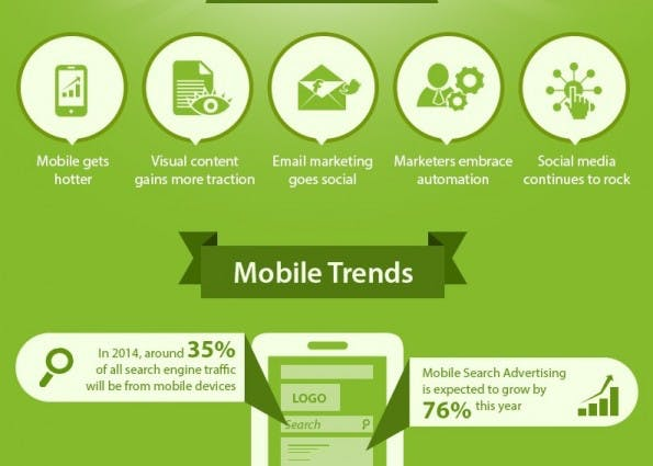 Marketing_Infographic_Trend_Prediction_010314 - Kopie
