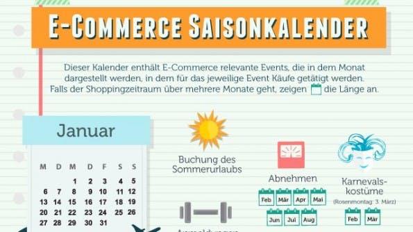 E-Commerce-Saisonkalender. (Grafik: Angron)