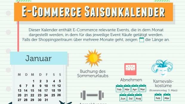 Geniale Hilfe: Der E-Commerce-Saisonkalender als Infografik