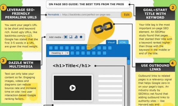 on_page_seo_infographic - Kopie