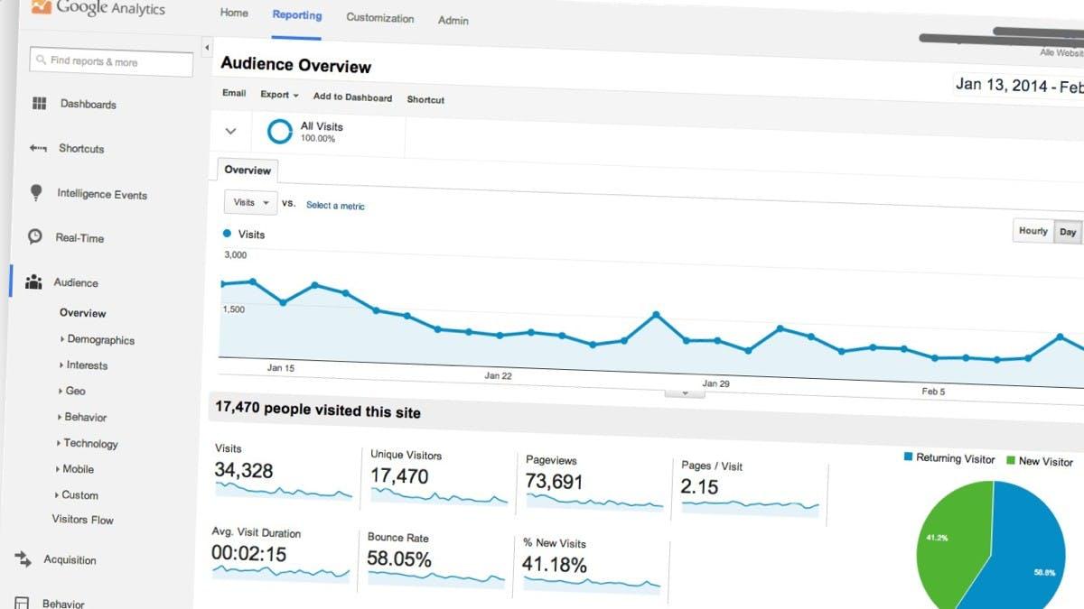 Großer Rollout: Google Analytics im Flat Design