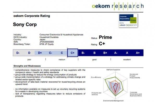 Nachhaltigkeit in IT-Konzernen: Benotungssystem am Beispiel Sony. (Screenshot: oekom-Corporate-Rating Sony)