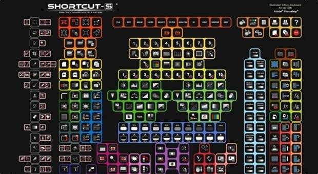 Kickstarter-Projekt für mehr Effizienz: 372 Photoshop-Shortcuts auf einer Tastatur