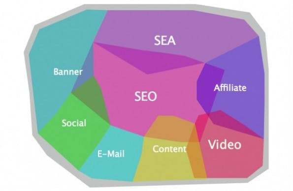 seo-marketingmix