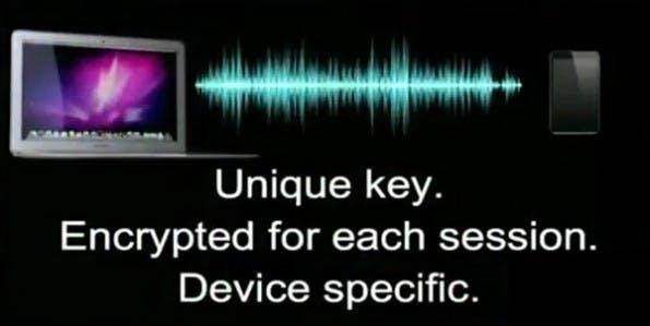 So funktioniert das Einloggen per SlickLogin. Foto: TechCrunch Disrupt  –via geektime