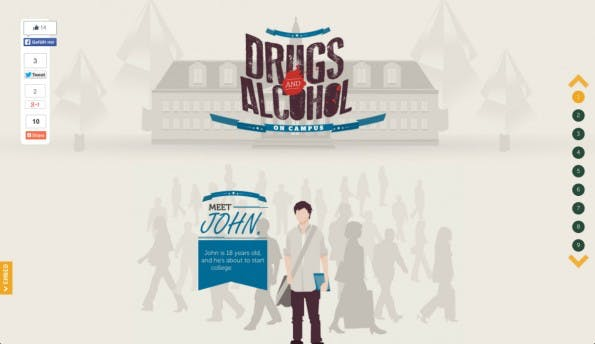 Drugs and Alcohol on Campus