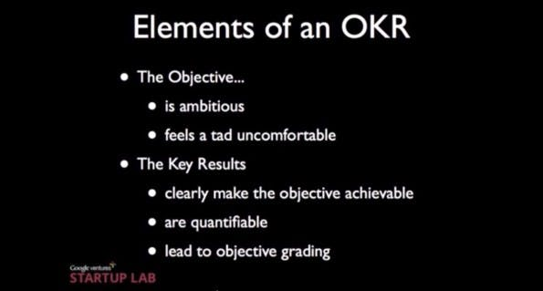 Die Elemente eines OKR nach Klau. (Screenshot: YouTube)