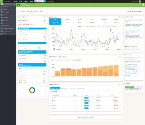 Das bisherige Dashboard wurde neu gestaltet. Jetzt sollen hier Echtzeit-Daten, Key-Performance-Indikatoren und Umsatzprognosen angezeigt werden. (Screenshot: Prestashop)