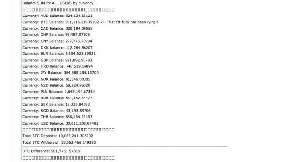 Mt. Gox: Auszug aus der internen Auflistung über das Bitcoin-Vermögen des Marktplatzes. (Screenshot: Reddit)