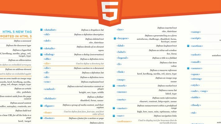 HTML, PHP, WordPress und Co. – Diese Referenzen sollten Webworker kennen