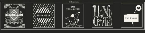 Grafikdesign_Poster_Millennium
