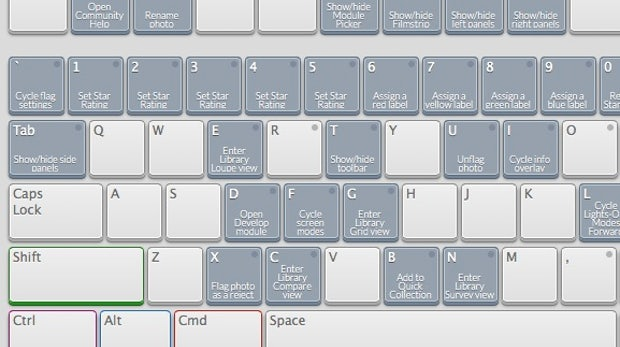 Photoshop-Shortcuts: Interaktive Web-App für Tastaturbefehle