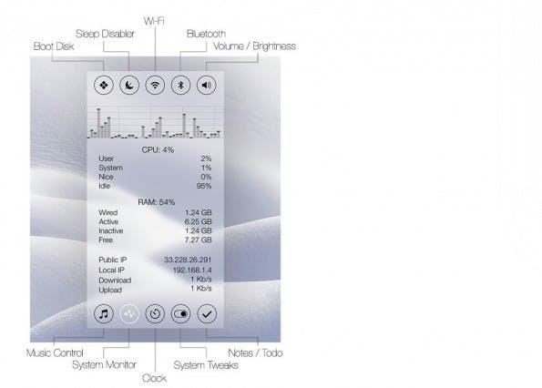 Die Funktionen von Control Center im Überblick. (Bild: Cindori Software)