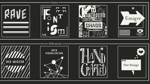 Grafikdesign von 1820 bis heute: Alle Stilrichtungen auf einem Poster
