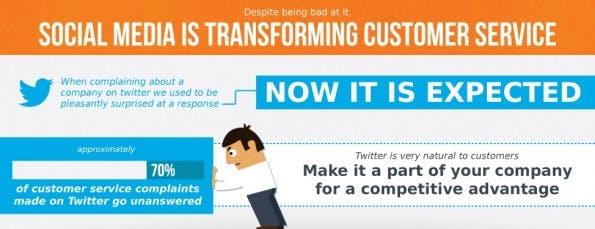 kundenservice-e-commerce-ausschnitt