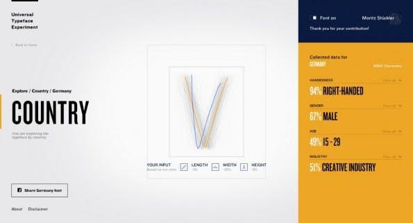 """Das """"Universal Typeface Experiment"""" vergleicht die eigene Handschrift mit dem Durchschnitt. (Quelle: Screenshot)"""