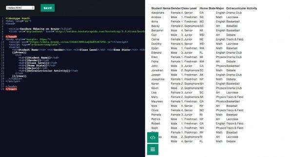 Brace Data: Dynamische Inhalte aus einem Google-Tabellendokument in statischen HTML-Code einfügen. (Screenshot: brace.io)