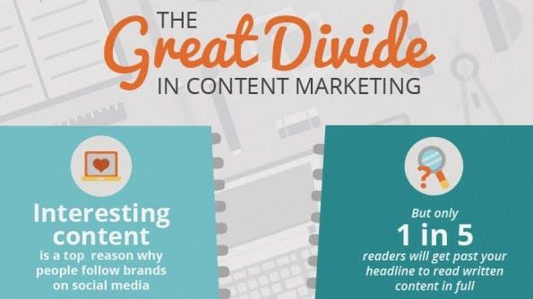 Infografik über Content-Marketing. (Grafik: OneSpot)