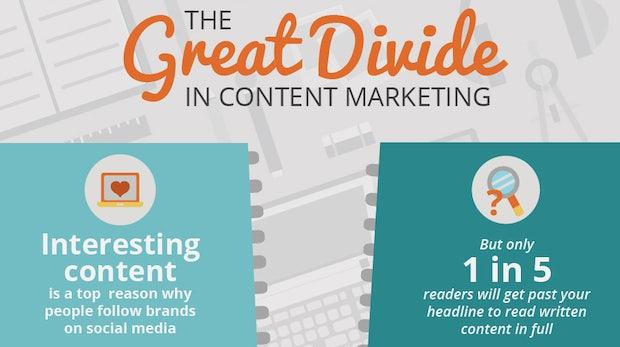 Die größten Probleme im Content-Marketing und wie ihr sie lösen könnt
