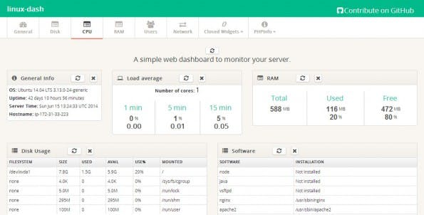 linux-dash: Das schicke, responsive Dashboard für den Server. (Screenshot: linux-dash)