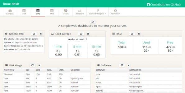 linux-dash: Das schicke, responsive Dashboard für den Server. (Screenshot: linux-dash)