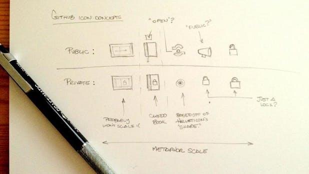 Octicons: GitHubs schicker Icon-Font ab sofort kostenlos für alle