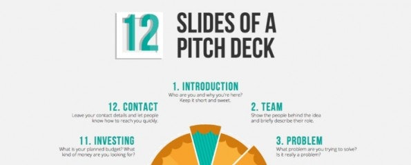Team, Problem, Produkt, Markt, Bedarf: Der Pitchdeck erklärt das Geschäftsmodell im Detail, ist aber auf zehn bis maximal zwölf Folien beschränkt. (Screenshot: t3n)