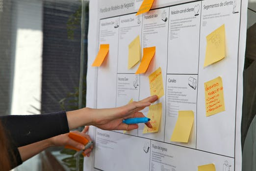 Business Model Canvas: Mit dieser Methode bringst du dein Geschäftsmodell in Form