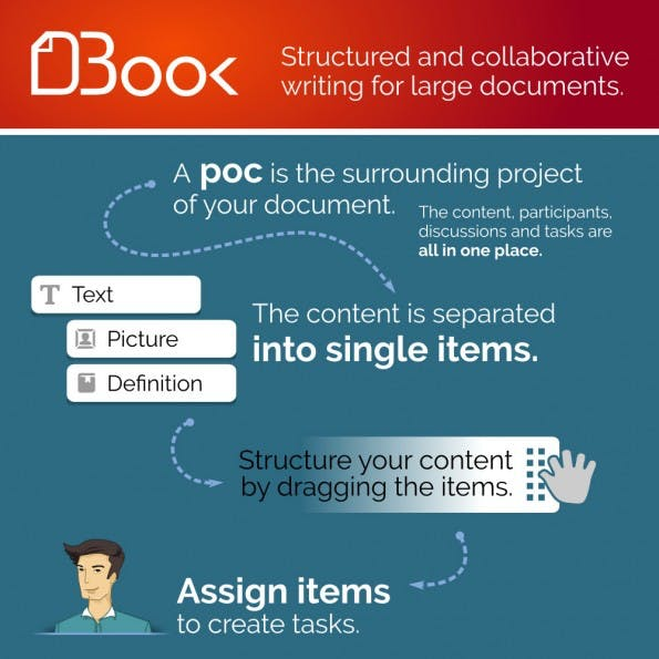 dbook_infografik