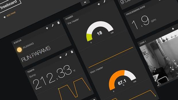 In Minuten zum eigenen Dashboard: Mit Freeboard visualisiert ihr das Internet der Dinge