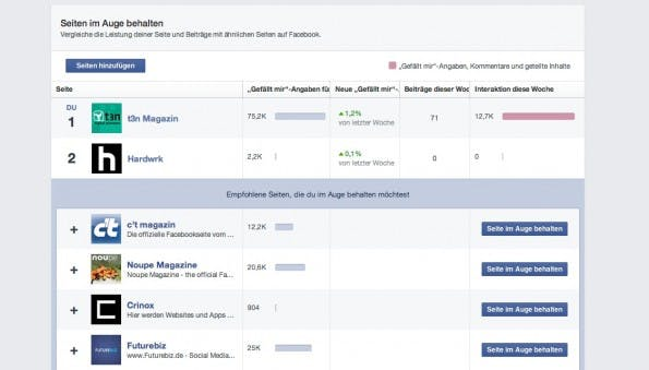 Die Facebook-Funktion zur Wettbewerbs-Analyse (Screenshot: Facebook).