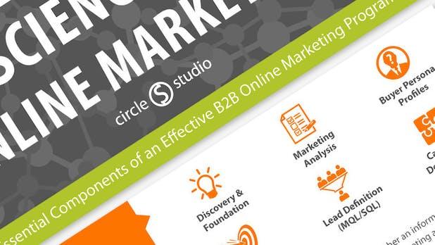 6 Tipps für dein B2B-Online-Marketing [Infografik]