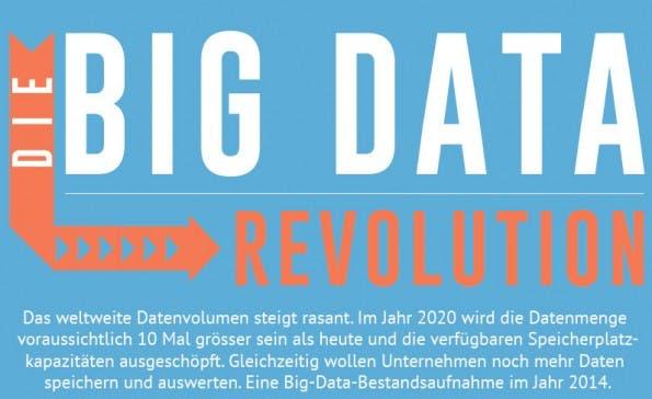 Big-Data 2014. (Infografik: industrystock.de)