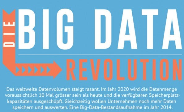 Big-Data 2014. (Infografik: industrystock.de)