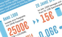 Big Data: Liebevolle Infografik macht eine Bestandsaufnahme des weltweiten Datenaufkommens