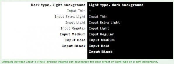 Input gibt es in verschiedenen Varianten. (Screenshot: Input)