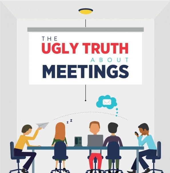 Zeitfresser Meetings. (Grafik: Visual.ly / fuze