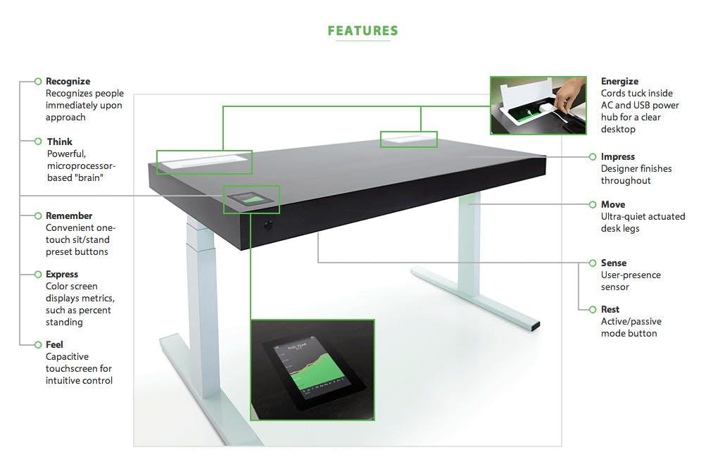 Schreibtisch Homeoffice Stir Kinetic Desk 3 T3n Digital Pioneers