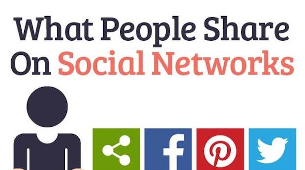 Social Media: Was wir auf Facebook, Twitter und Co. teilen