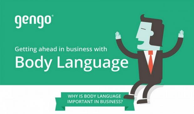 Die Körpersprache ist gerade im Arbeitsumfeld wichtig. Eine Infografik gibt Tipps für neun unterschiedliche Situationen. (Grafik: Gengo)