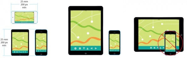 PSD-Vorlagen für iPhone 6 und iPhone 6 Plus: Apple macht genaue Vorgaben, wie ihr die Vorlagen in euren Marketingmaterialien nutzen könnt. (Grafik: Apple)