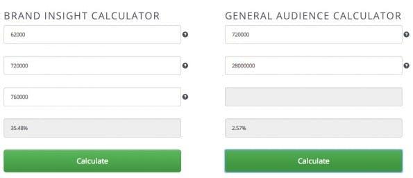 Überraschung: Verglichen mit allen deutschen Facebook-Nutzern interessieren sich übermäßig viele t3n-Leser für PHP. (Screenshot: Zazzle)