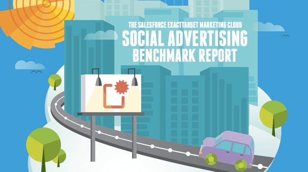 Report: So performen Facebook-Anzeigen