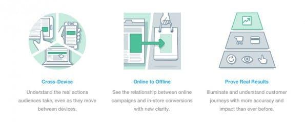 Mit Atlas könnte Facebook den Online-Werbemarkt aufmischen. (Screenshot: Atlas)